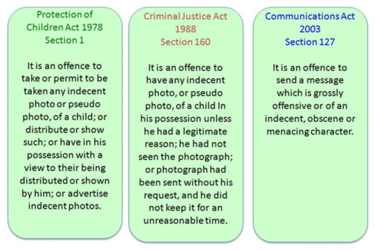 Law on Sexting in England, Wales, NI