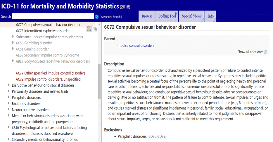 Compulsive Behavior Disorder Sexual Organisation World Health